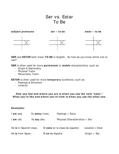 Verbs Ser And Estar Spanish Language Worksheet Download Printable