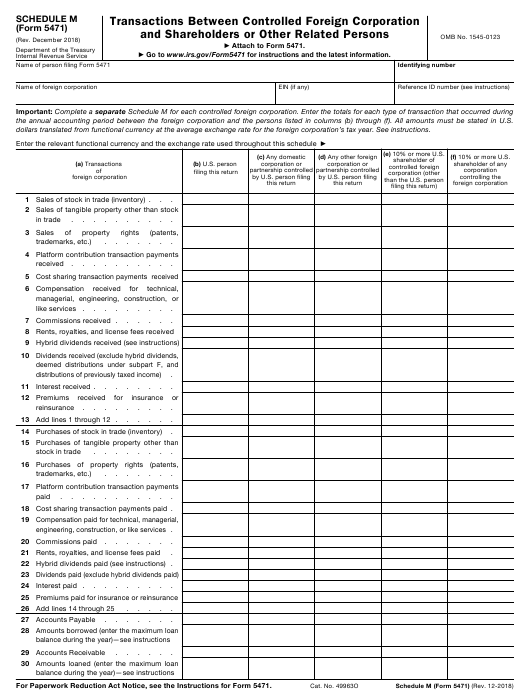 IRS Form 5471 Schedule M  Printable Pdf