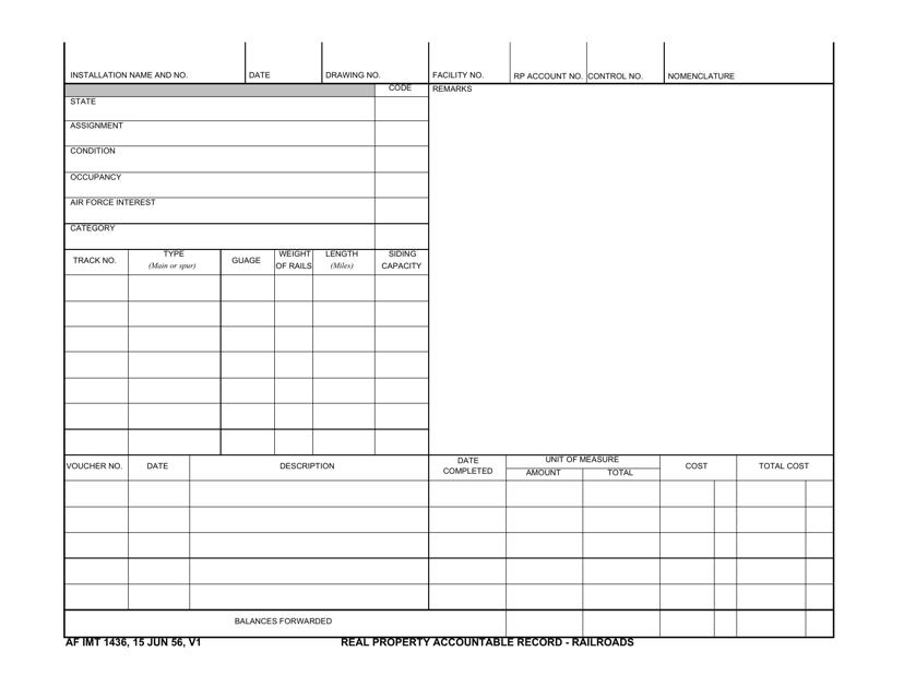 AF IMT Form 1436 Printable Pdf