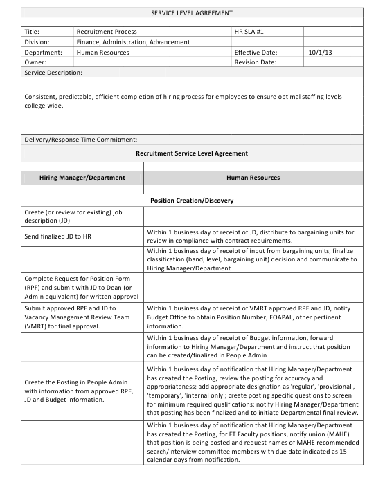 Service Level Agreement Template Download Printable Pdf Templateroller