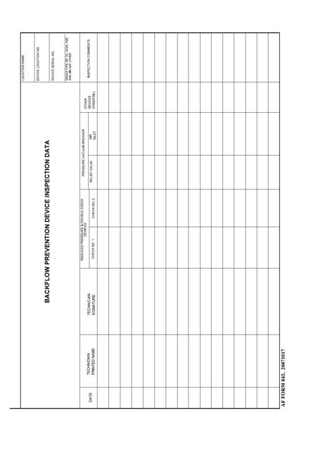 AF Form 843  Printable Pdf