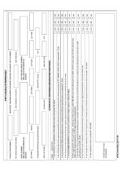 "AFSC Form 503 ""Awp Checklist/Worksheet"""
