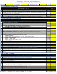 """""""Transmittal Checklist of Documentation for Reconciliation / Closeout of Hma Projects"""" - South Dakota"""