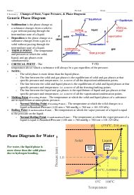 """""""Chemistry Changes of State, Vapor Pressure, & Phase Diagrams Worksheets - 8th Grade, Mr. Kiser, Hill Country Middle School"""""""