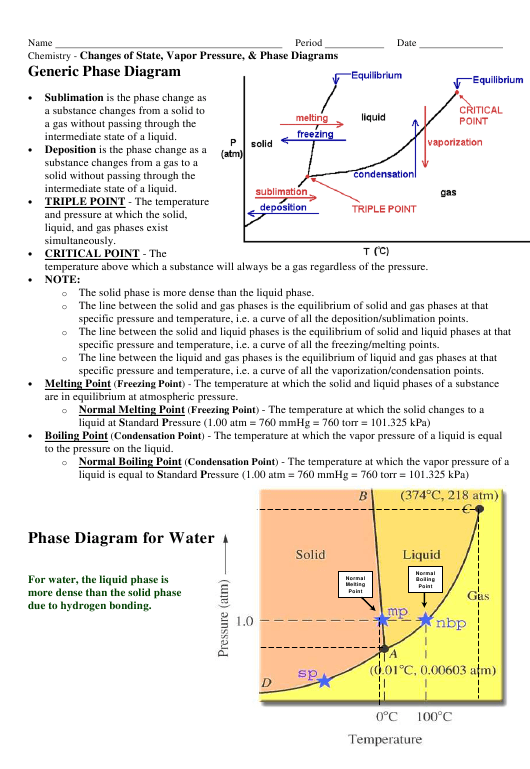 Chemistry Changes of State, Vapor Pressure, & Phase ...