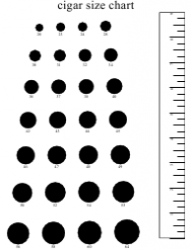 Cigar Size Chart