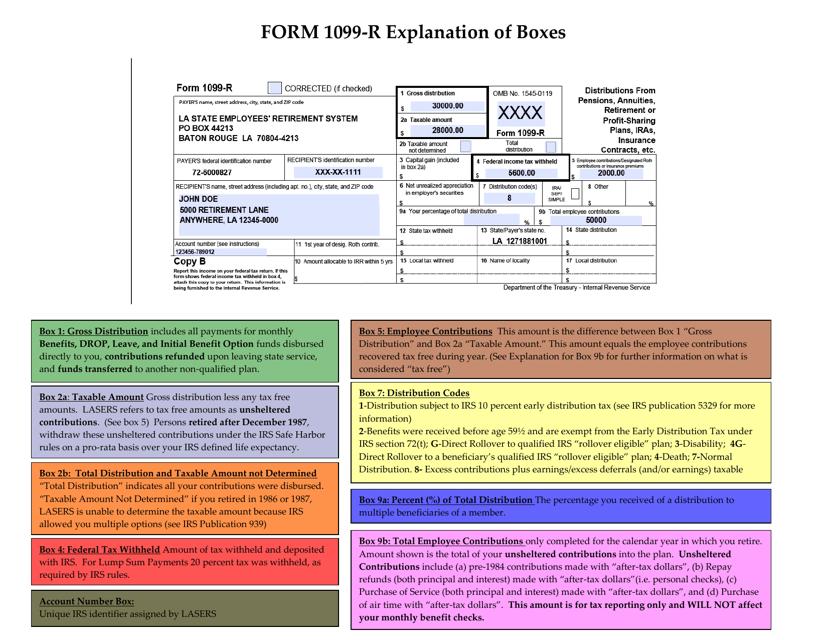 IRS Form 1099-R  Printable Pdf