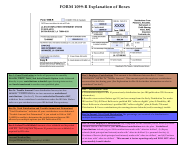 Instructions for IRS Form 1099-r - Distributions From Pensions, Annuities, Retirement or Profit-Sharing Plans, Iras, Insurance Contracts, Etc. (Explanation of Boxes)
