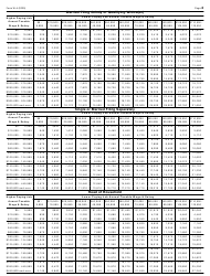 """IRS Form W-4 """"Employee's Withholding Certificate"""", Page 4"""