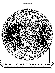 """Black and White Smith Chart"""
