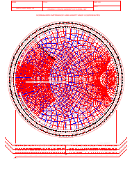"""Smith Chart Engs 120 - Normalized Impedance and Admittance Coordinates"""