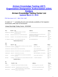 """Airman Knowledge Testing Center List"""
