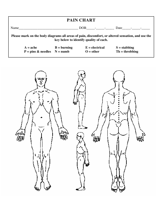 """""""Pain Chart Template"""" Download Pdf"""