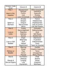 """Emotion Code Chart"""
