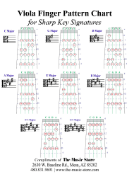 """Viola Finger Pattern Chart for Sharp Key Signatures"""