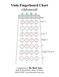 """Advanced Viola Fingerboard Chart"""