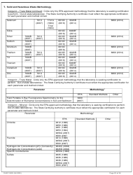 """DHEC Form 2802 """"Application for Environmental Laboratory Certification"""" - South Carolina, Page 20"""