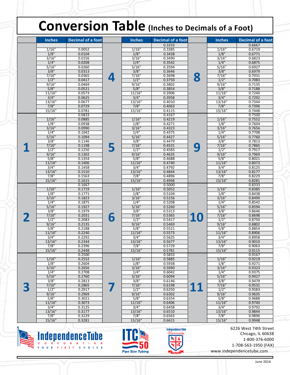 """""""Inches to Decimals of a Foot Conversion Table"""" - Illinois Download Pdf"""
