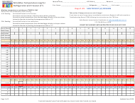 """""""Min/Max Temperature Log for Refrigerator and Freezer - Southeast (A) Region"""" - New Mexico"""