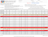 """""""Min/Max Temperature Log for Refrigerator and Freezer - Southwest Region"""" - New Mexico"""