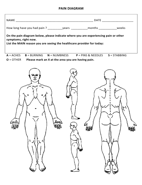 """Body Pain Diagram Template"" Download Pdf"