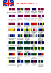 United Kingdom Medals Chart