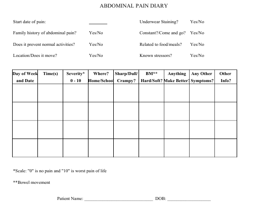 """Abdominal Pain Diary Template"" Download Pdf"