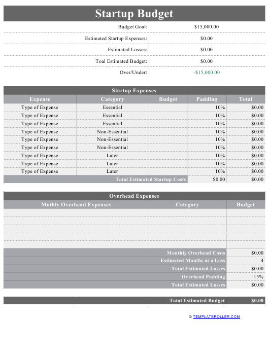 """""""Startup Budget Template"""" Download Pdf"""