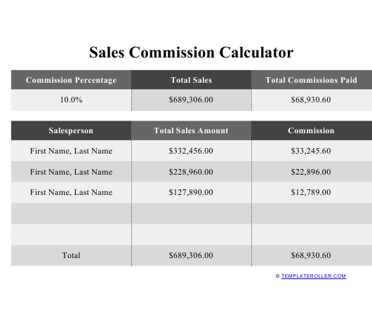 """Sales Commission Calculator Template"" Download Pdf"