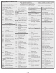 """Instructions for IRS Form 1040 Schedule C """"Profit or Loss From Business"""", Page 17"""