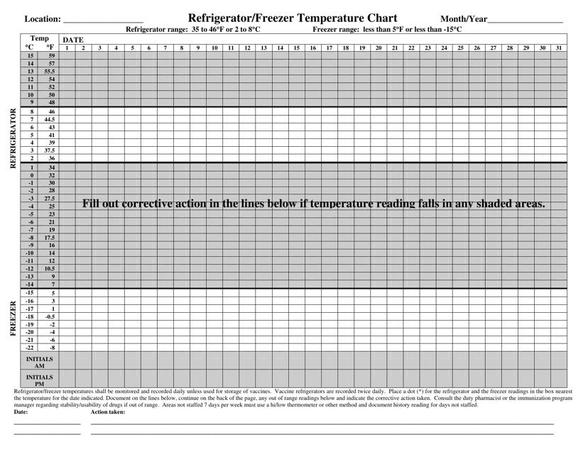 """Vaccine Refrigerator/Freezer Temperature Chart Template"" Download Pdf"