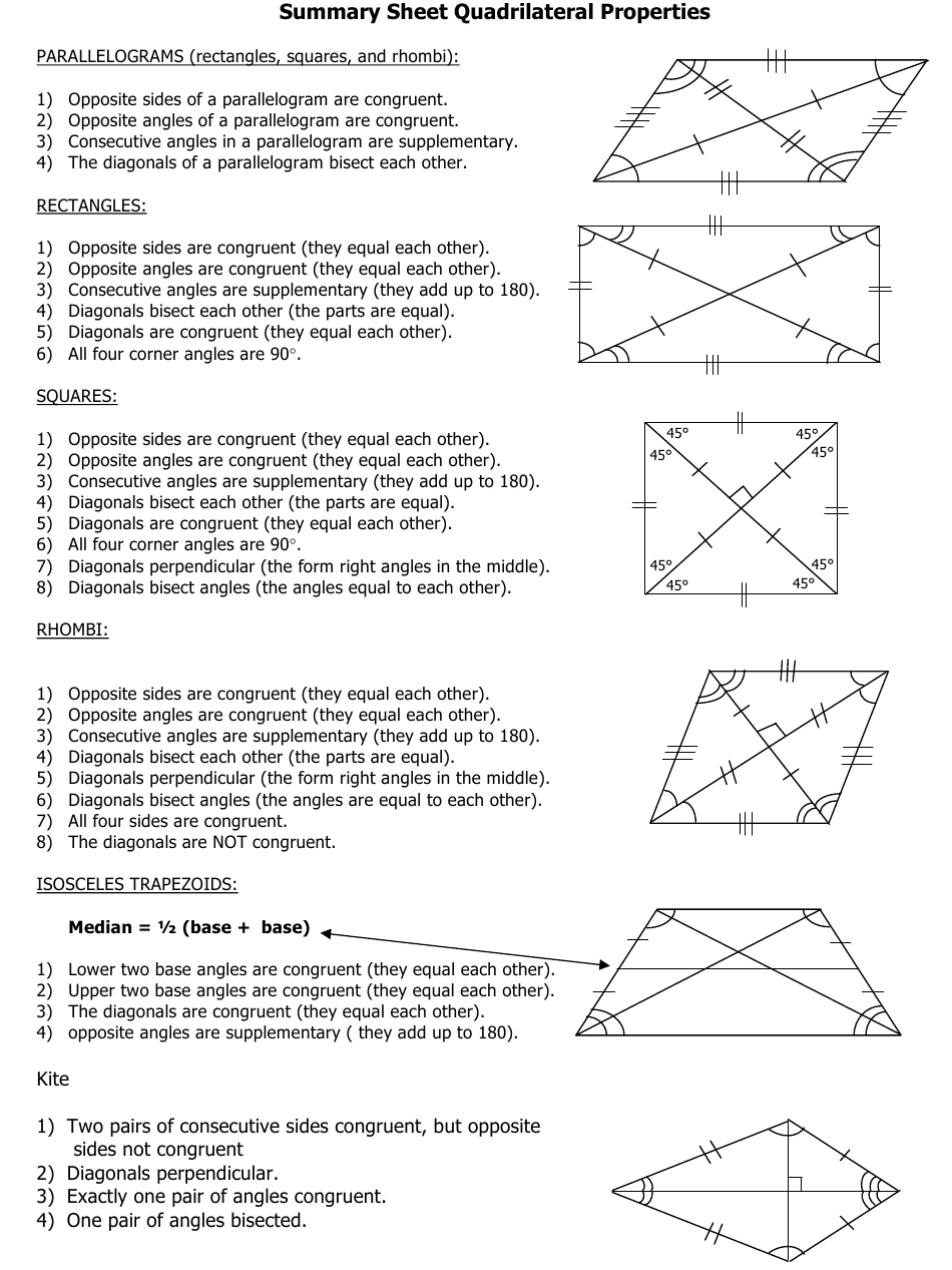 Quadrilateral Properties Summary Cheat Sheet Download Printable Intended For Properties Of Parallelograms Worksheet