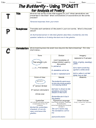 """Using Tpcastt for Analysis of Poetry Activity Sheet - the Butterfly"""