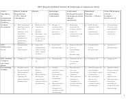 """""""EPA Registered Hard Surface Disinfectants Comparison Chart"""" - New Hampshire"""