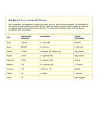 Us Army Unit Size Chart