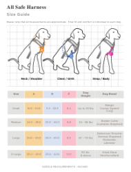 All Safe Harness Size Chart for Dogs