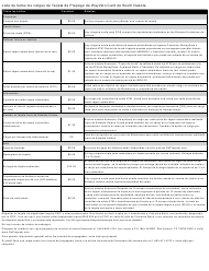 "Form DSS-NEMT-952 ""Non-emergency Medical Travel (Nemt) Payment Authorization Form"" - South Dakota (English/Spanish)"