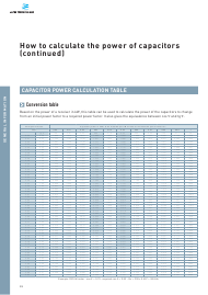 Capacitor Power Conversion Chart - Alpes Technologies