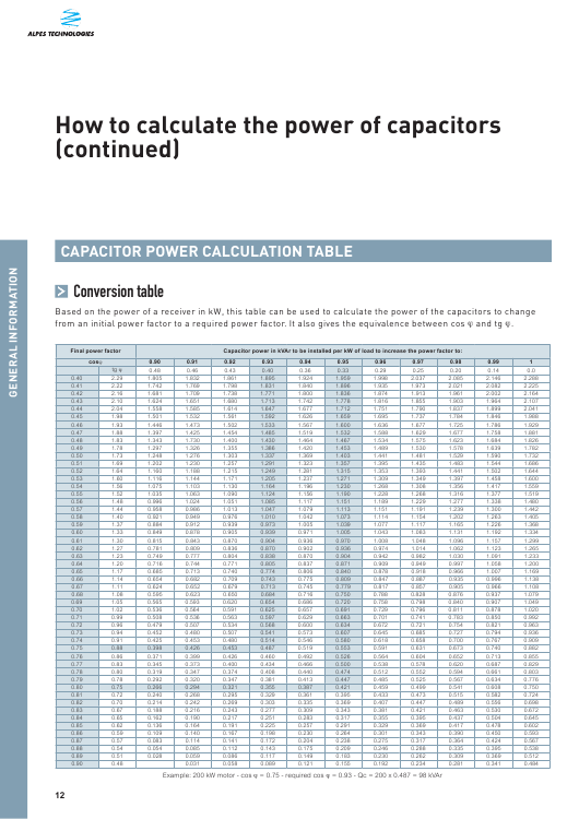 Capacitor Power Conversion Chart Alpes Technologies Download