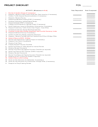 """Traffic Projects Checklist"" - South Dakota"