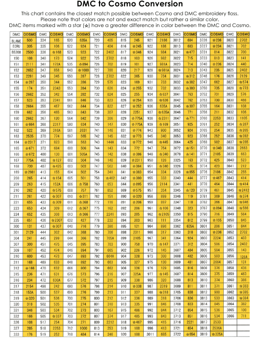"""""""Dmc to Cosmo Embroidery Floss Conversion Chart"""" Download Pdf"""