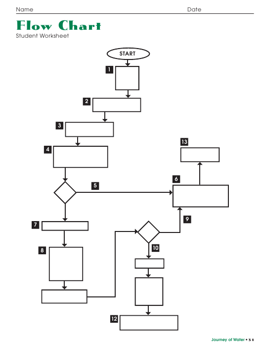 """""""Flow Chart Student Worksheet With Answer Key"""" Download Pdf"""