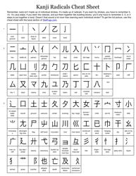 """Kanji Radicals Cheat Sheet"""