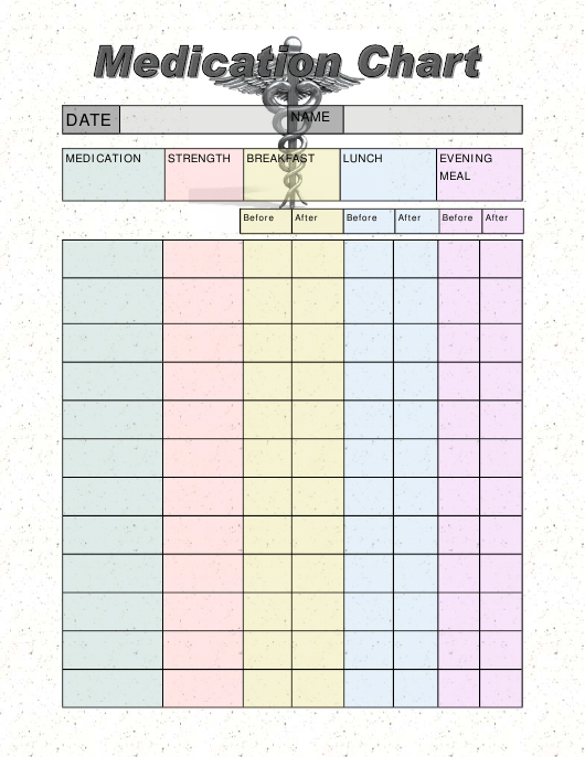 medication chart template
