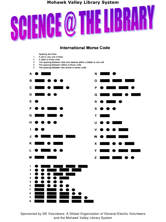 """""""International Morse Code Chart - Mohawk Valley Library System"""" Download Pdf"""