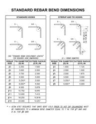 """Standard Rebar Bend Dimensions Chart"""