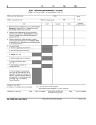 DA Form 5501 Body Fat Content Worksheet (Female)