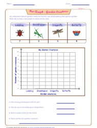 Garden Creatures Bar Graph Worksheet With Answer Key