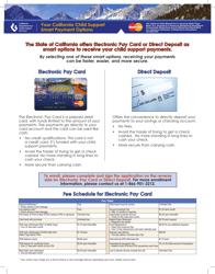 """Debit Mastercard Card or Direct Deposit Enrollment/Authorization Form"" - California (English/Spanish)"