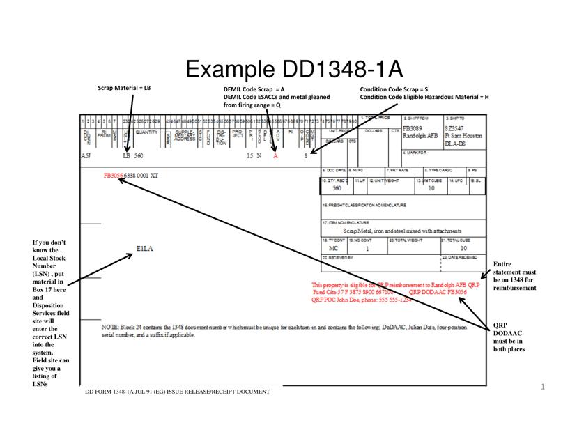 DD Form 1348-1a  Fillable Pdf